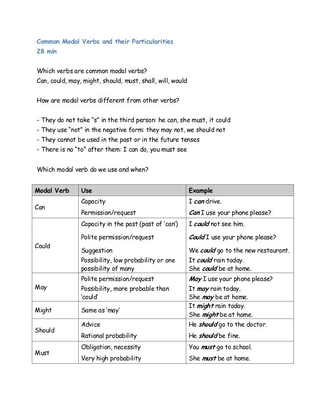 Printable Worksheets should worksheets : 03 modal verbs pdf