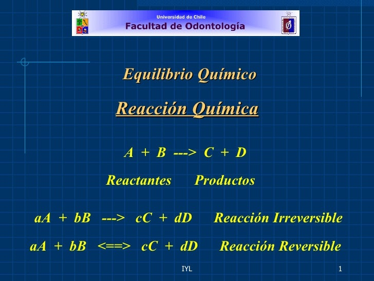 IYL Equilibrio Químico Reacción Química A  +  B  --->  C  +  D Reactantes Productos aA  +  bB  --->  cC  +  dD  Reacción I...