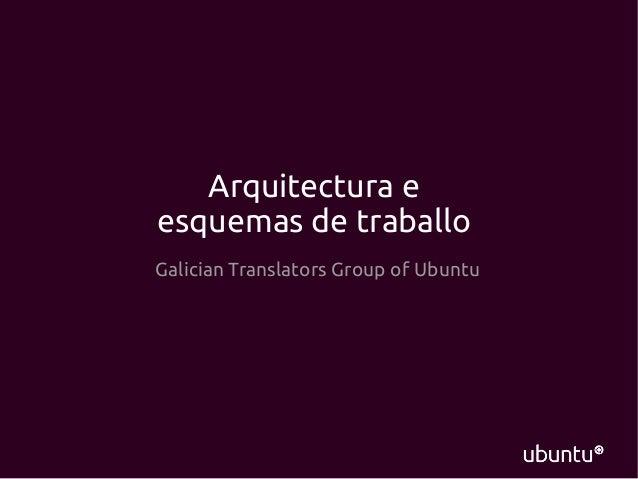 Arquitectura e esquemas de traballo Galician Translators Group of Ubuntu