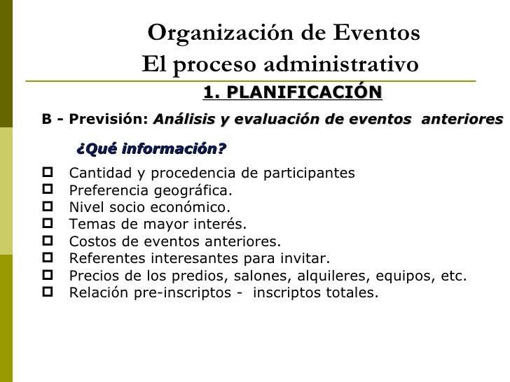 Etapas en la organización de eventos