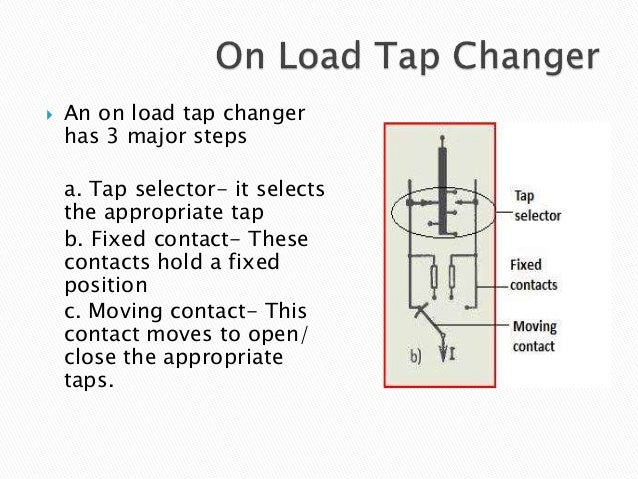  Based on the AVR feedback the suitable tap is selected fig (a) to (c)  After the tap is selected the moving contact mov...