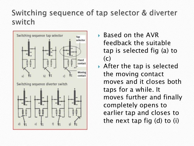  The moving contact closes two taps for a while during the tap changing, due to which a circulating current starts to flo...