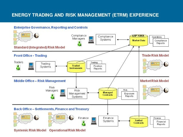 Trading options pdf