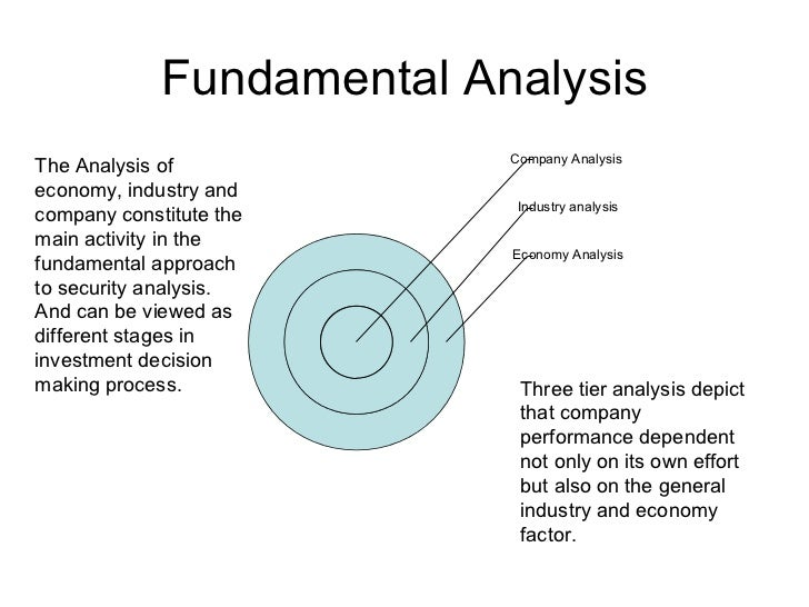 ... Company Analysis; 5.