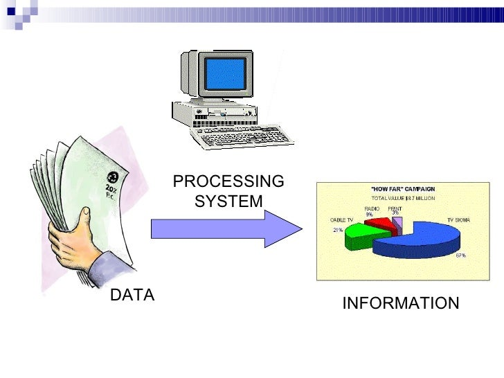 fundamentals of computer and information system The functions of computer system and their application are endless nowadays because of the speedy development of computer the  what is computer fundamentals.