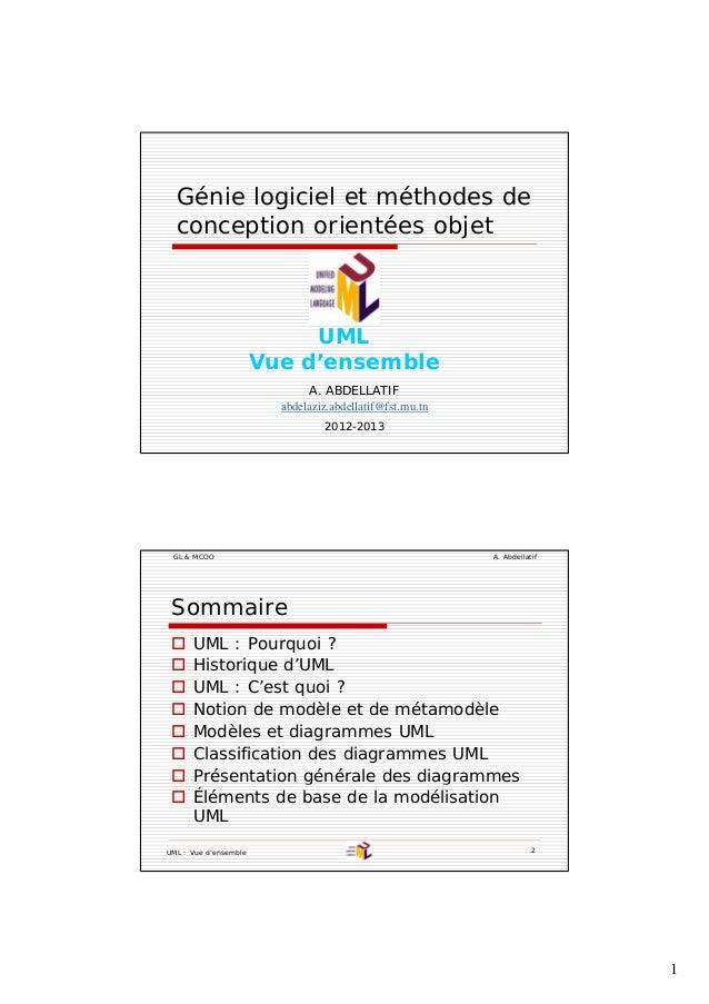 1 Génie logiciel et méthodes de conception orientées objet UML A. ABDELLATIF abdelaziz.abdellatif@fst.rnu.tn 2012-2013 Vue...