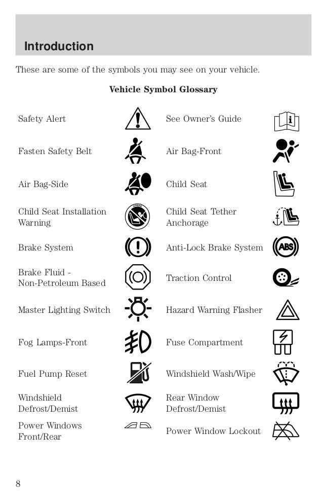 Outstanding Air Condition Symbols Festooning Electrical Circuit