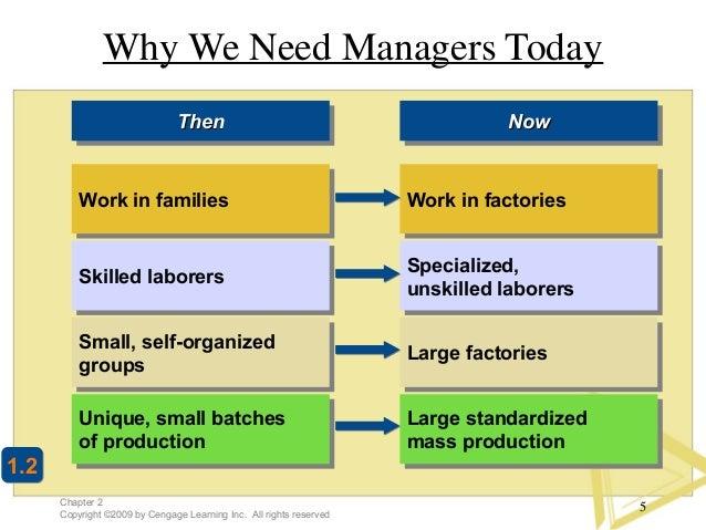 02 history of management (chapter 2) Slide 3