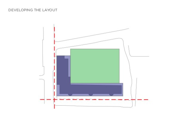 DEVELOPING THE LAYOUT