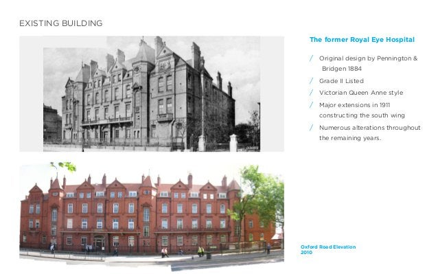 EXISTING BUILDING Oxford Road Elevation 2010 The former Royal Eye Hospital // Original design by Pennington &  Bridgen...