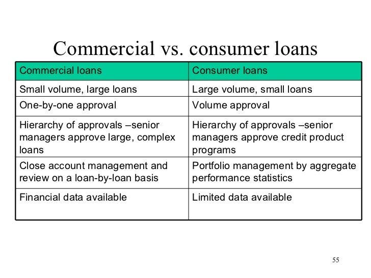Essay on retail lending
