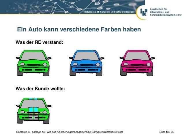 Seite 13 / 75Garbarge in - garbage out: Wie das Anforderungsmanagement die Softwarequalität beeinflusstEin Auto kann versc...