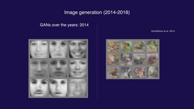 Image generation (2014-2018) GANs over the years: 2015 Radford et al, 2015