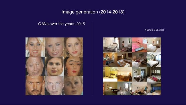 Image generation (2014-2018) GANs over the years: 2017 Karras et al, 2017