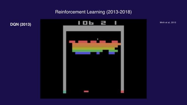 Reinforcement Learning (2013-2018) TRPO (2015) Schulman et al, 2015