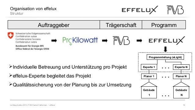 Lichttag Ineltec 2013, FVB Daniel Cathomen / effelux 10 Organisation von effelux Struktur Auftraggeber Trägerschaft Progra...