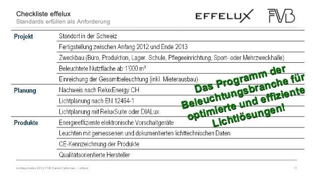 Lichttag Ineltec 2013, FVB Daniel Cathomen / effelux 11 LED im Wandel Nichts ist so beständig wie der Wandel Heraklit von ...