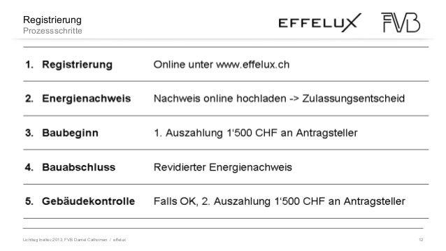 Lichttag Ineltec 2013, FVB Daniel Cathomen / effelux 12 LED im Wandel Nichts ist so beständig wie der Wandel Heraklit von ...