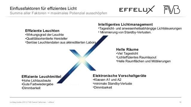 Lichttag Ineltec 2013, FVB Daniel Cathomen / effelux 15 Einflussfaktoren für effizientes Licht Summe aller Faktoren = maxi...