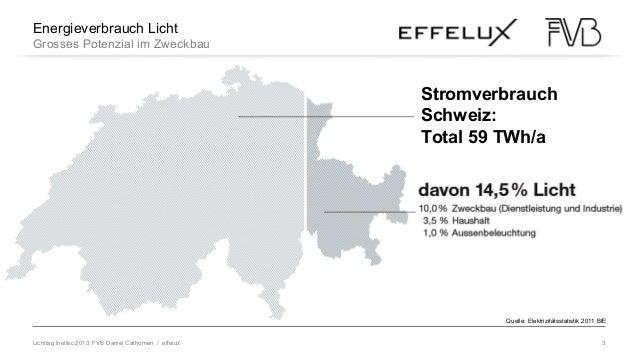 Lichttag Ineltec 2013, FVB Daniel Cathomen / effelux 3 Energieverbrauch Licht Grosses Potenzial im Zweckbau Quelle: Elektr...