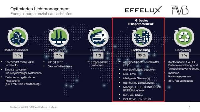 Lichttag Ineltec 2013, FVB Daniel Cathomen / effelux 7 LED im WandelOptimiertes Lichtmanagement Energiesparpotenziale auss...