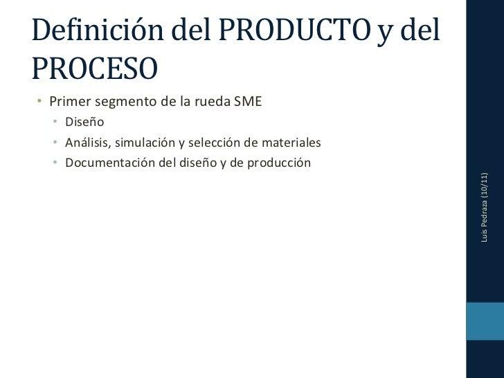 CIM 02 - Ingeniería de diseño Slide 3