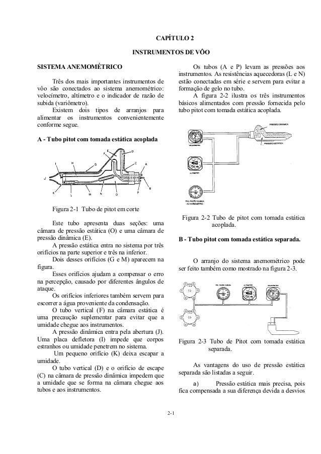 2-1 CAPÍTULO 2 INSTRUMENTOS DE VÔO SISTEMA ANEMOMÉTRICO Três dos mais importantes instrumentos de vôo são conectados ao si...