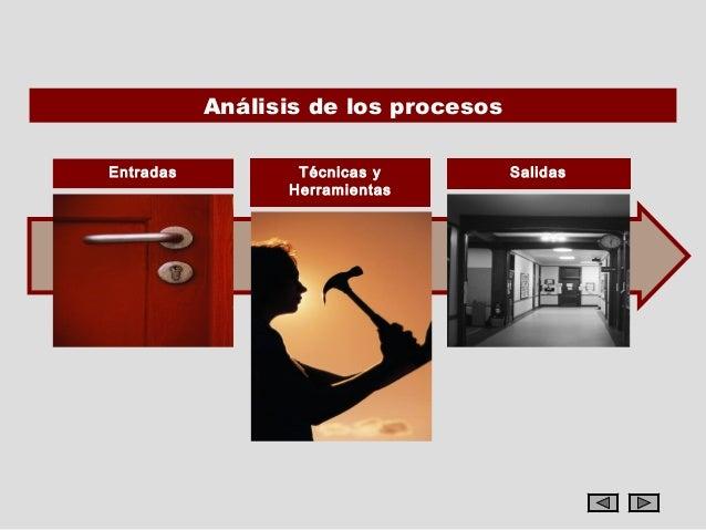 Análisis de los procesosEntradas          Técnicas y          Salidas                 Herramientas