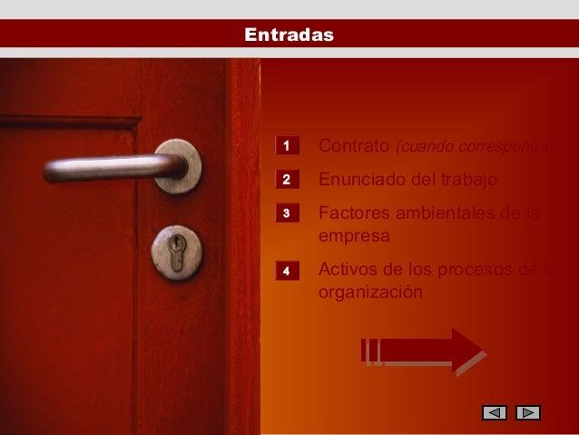Entradas   1   Contrato (cuando corresponda)   2   Enunciado del trabajo   3   Factores ambientales de la       empresa   ...