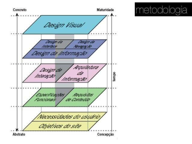 glossário web MATERIAL DE APOIO da Profa. Claudia Bordin Rodrigues Se quiser usar, seja legal e cite a fonte.