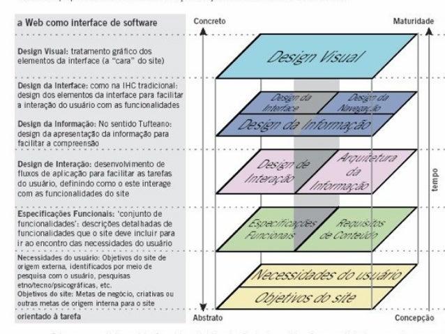 O que você precisa saber para fazer um website? MATERIAL DE APOIO da Profa. Claudia Bordin Rodrigues Se quiser usar, seja ...