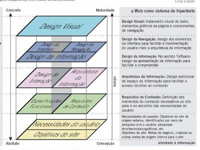 .Do que um website é composto .Como se planeja a estrutura .Como se organizam as páginas e quais as linguagens utilizadas ...