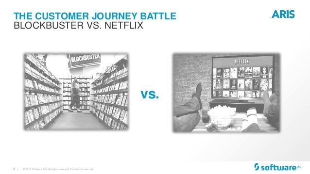 netflix and blockbuster battle for market leadership marketing essay Without knowledge you will not win a battle, in war or in market competition  management style leadership | essay on equality  netflix-blockbuster.