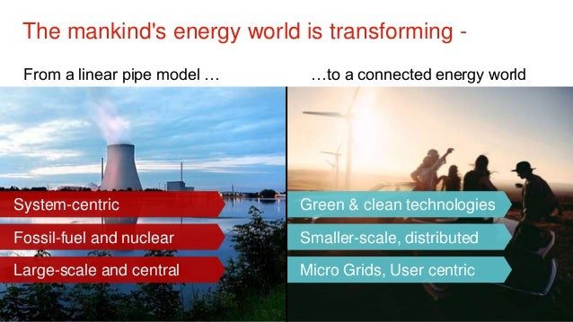 Energy Data Streaming – Decentral Energy Distribution in a Digital World Slide 2