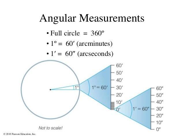 © 2010 Pearson Education, Inc. Angular Measurements • Full circle = 360º • 1º = 60 (arcminutes) • 1 = 60 (arcseconds)
