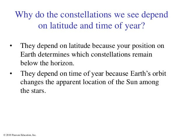 © 2010 Pearson Education, Inc. Why do the constellations we see depend on latitude and time of year? • They depend on lati...