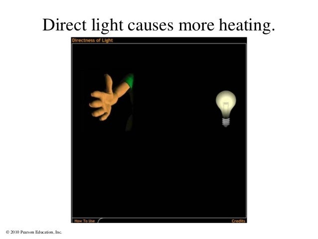 © 2010 Pearson Education, Inc. Direct light causes more heating.