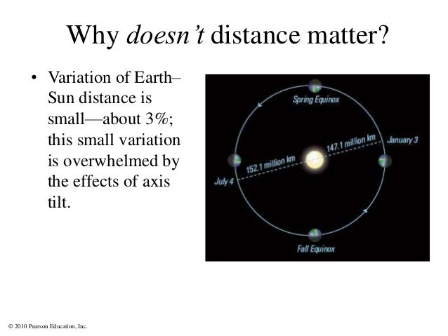 © 2010 Pearson Education, Inc. Why doesn't distance matter? • Variation of Earth– Sun distance is small—about 3%; this sma...