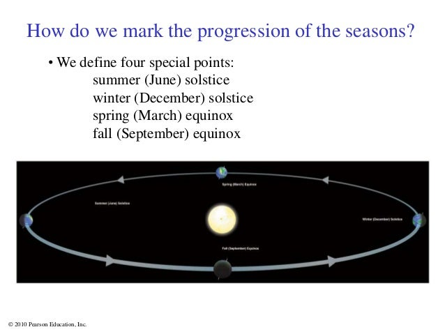 © 2010 Pearson Education, Inc. How do we mark the progression of the seasons? • We define four special points: summer (Jun...