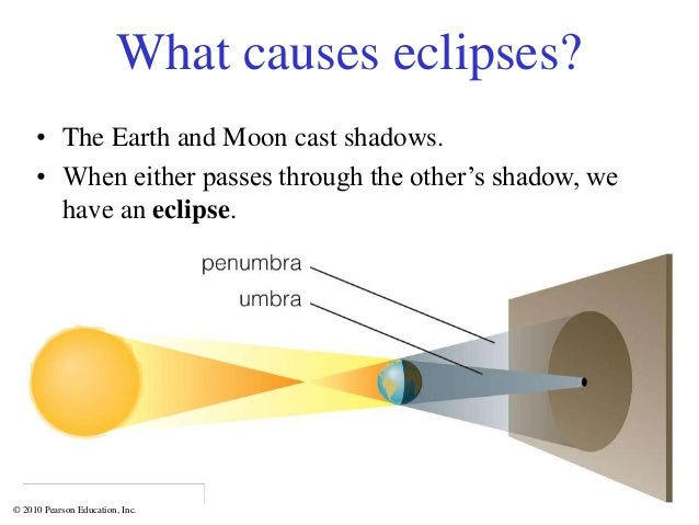 © 2010 Pearson Education, Inc. What causes eclipses? • The Earth and Moon cast shadows. • When either passes through the o...