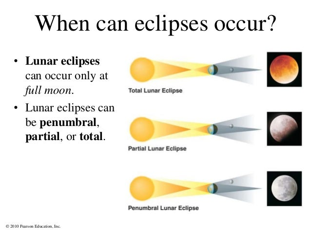 © 2010 Pearson Education, Inc. When can eclipses occur? • Lunar eclipses can occur only at full moon. • Lunar eclipses can...