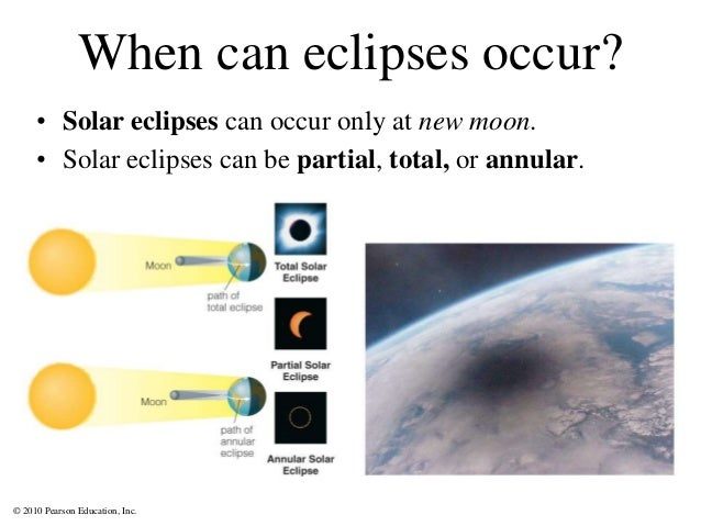 © 2010 Pearson Education, Inc. When can eclipses occur? • Solar eclipses can occur only at new moon. • Solar eclipses can ...