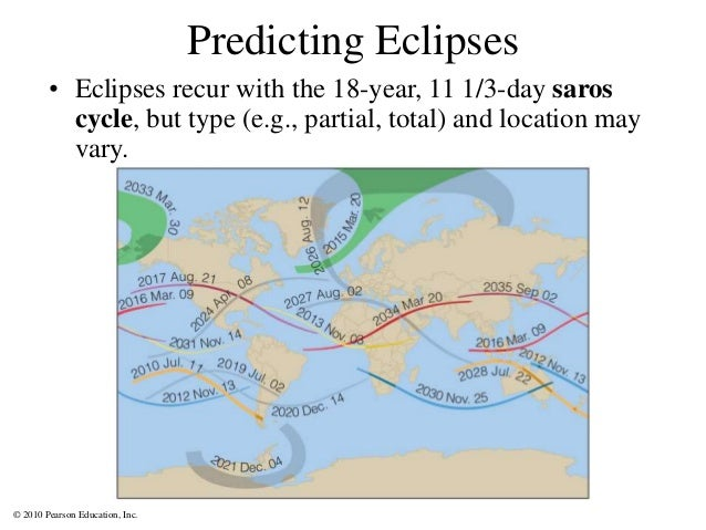 © 2010 Pearson Education, Inc. Predicting Eclipses • Eclipses recur with the 18-year, 11 1/3-day saros cycle, but type (e....