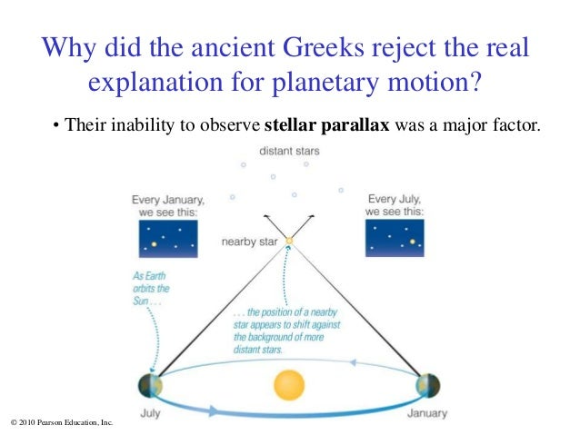 © 2010 Pearson Education, Inc. Why did the ancient Greeks reject the real explanation for planetary motion? • Their inabil...
