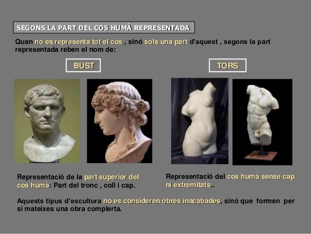 Quan no es representa tot el cos , sinó sols una part d'aquest , segons la part representada reben el nom de: SEGONS LA PA...