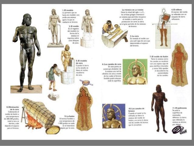 4.- EL FORJAT Es una tècnica escultòrica que consisteix en donar-li forma al metall , normalment el ferro, mitjançant l'ap...