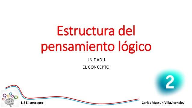 Carlos Massuh Villavicencio.1.2 El concepto: Estructura del pensamiento lógico UNIDAD 1 EL CONCEPTO