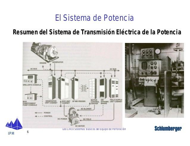 02 los cinco sistemas del equipo - Mejor sistema de calefaccion electrica ...