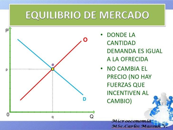 09 Los Mercados Interaccion De Oferta Y Demanda Slide 2