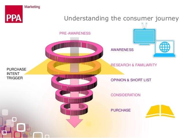 Pesquisa Magonomics Slide 3